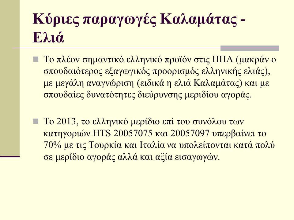 Κύριες παραγωγές Καλαμάτας - Ελιά Το πλέον σημαντικό ελληνικό προϊόν στις ΗΠΑ (μακράν ο σπουδαιότερος εξαγωγικός προορισμός ελληνικής ελιάς), με μεγάλ