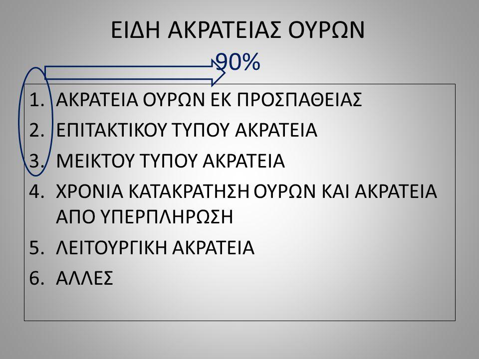 ΕΙΔΗ ΑΚΡΑΤΕΙΑΣ ΟΥΡΩΝ 90% 1.ΑΚΡΑΤΕΙΑ ΟΥΡΩΝ ΕΚ ΠΡΟΣΠΑΘΕΙΑΣ 2.ΕΠΙΤΑΚΤΙΚΟΥ ΤΥΠΟΥ ΑΚΡΑΤΕΙΑ 3.ΜΕΙΚΤΟΥ ΤΥΠΟΥ ΑΚΡΑΤΕΙΑ 4.ΧΡΟΝΙΑ ΚΑΤΑΚΡΑΤΗΣΗ ΟΥΡΩΝ ΚΑΙ ΑΚΡΑΤΕΙΑ ΑΠΟ ΥΠΕΡΠΛΗΡΩΣΗ 5.ΛΕΙΤΟΥΡΓΙΚΗ ΑΚΡΑΤΕΙΑ 6.ΑΛΛΕΣ