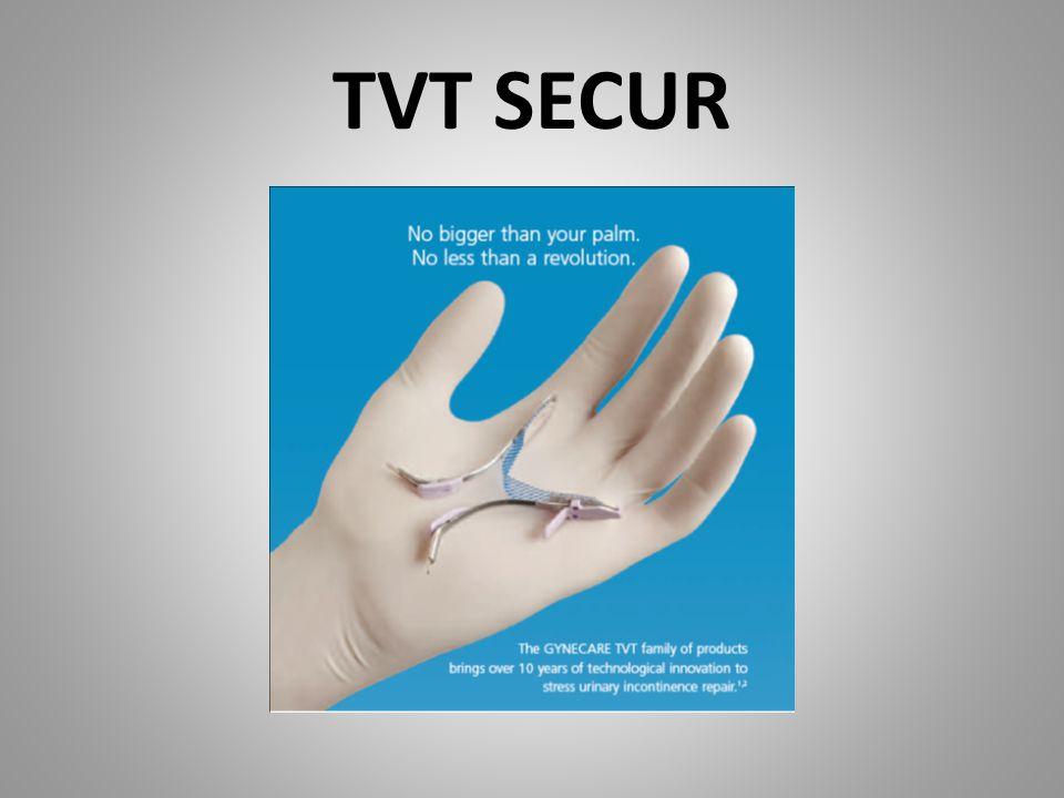 ΤVT SECUR