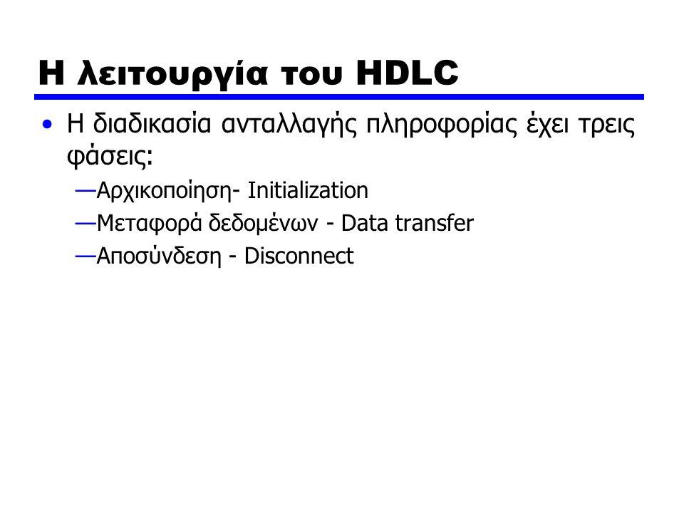 Η λειτουργία του HDLC Η διαδικασία ανταλλαγής πληροφορίας έχει τρεις φάσεις: —Αρχικοποίηση- Initialization —Μεταφορά δεδομένων - Data transfer —Αποσύν