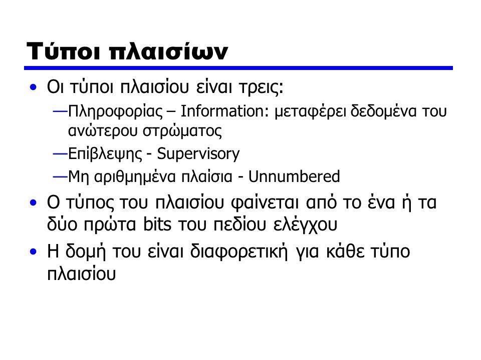 Τύποι πλαισίων Οι τύποι πλαισίου είναι τρεις: —Πληροφορίας – Information: μεταφέρει δεδομένα του ανώτερου στρώματος —Επίβλεψης - Supervisory —Μη αριθμ