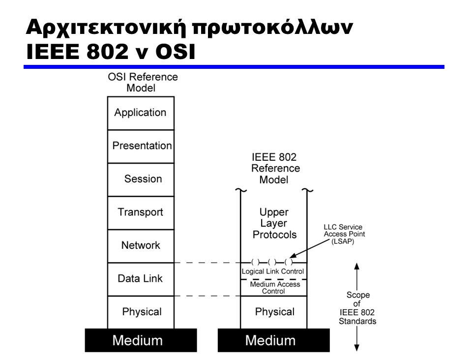 Αρχιτεκτονική πρωτοκόλλων IEEE 802 v OSI