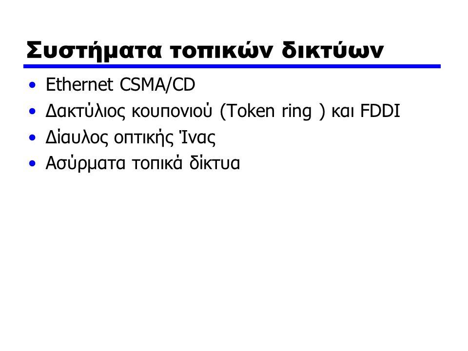 Συστήματα τοπικών δικτύων Ethernet CSMA/CD Δακτύλιος κουπονιού (Token ring ) και FDDI Δίαυλος οπτικής Ίνας Ασύρματα τοπικά δίκτυα