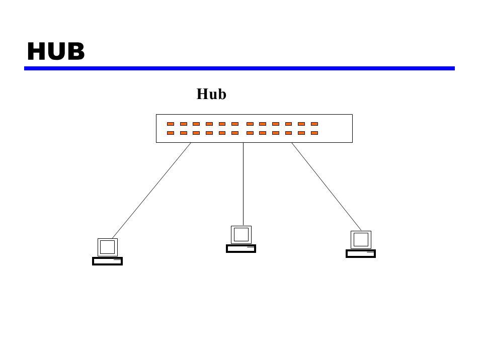 HUB Hub