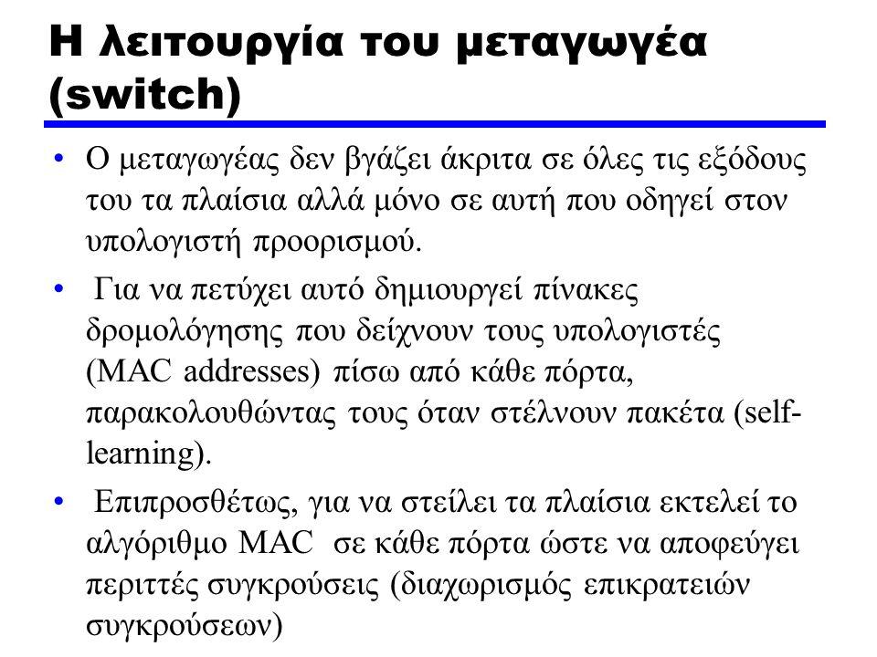 Η λειτουργία του μεταγωγέα (switch) Ο μεταγωγέας δεν βγάζει άκριτα σε όλες τις εξόδους του τα πλαίσια αλλά μόνο σε αυτή που οδηγεί στον υπολογιστή προ