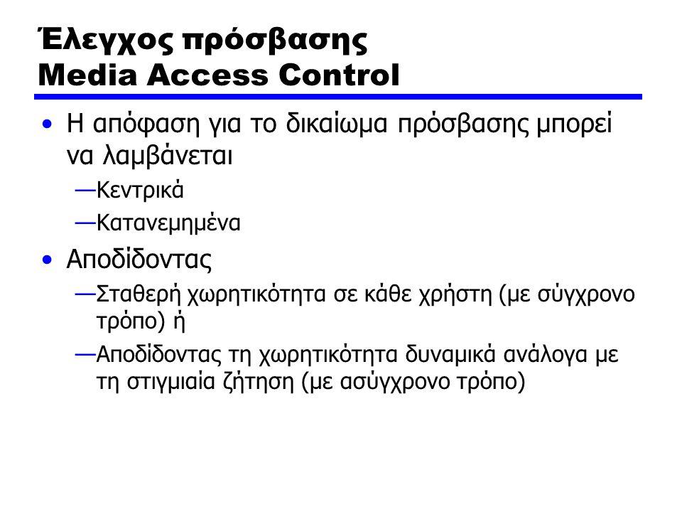 Έλεγχος πρόσβασης Media Access Control Η απόφαση για το δικαίωμα πρόσβασης μπορεί να λαμβάνεται —Κεντρικά —Κατανεμημένα Αποδίδοντας —Σταθερή χωρητικότ