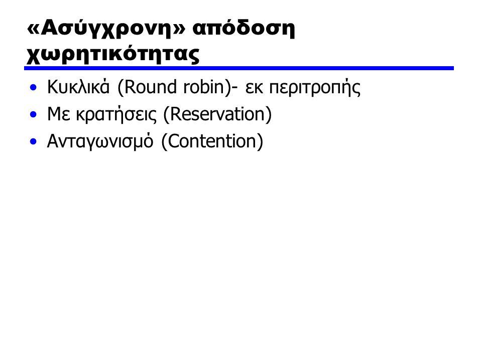 «Ασύγχρονη» απόδοση χωρητικότητας Κυκλικά (Round robin)- εκ περιτροπής Με κρατήσεις (Reservation) Ανταγωνισμό (Contention)