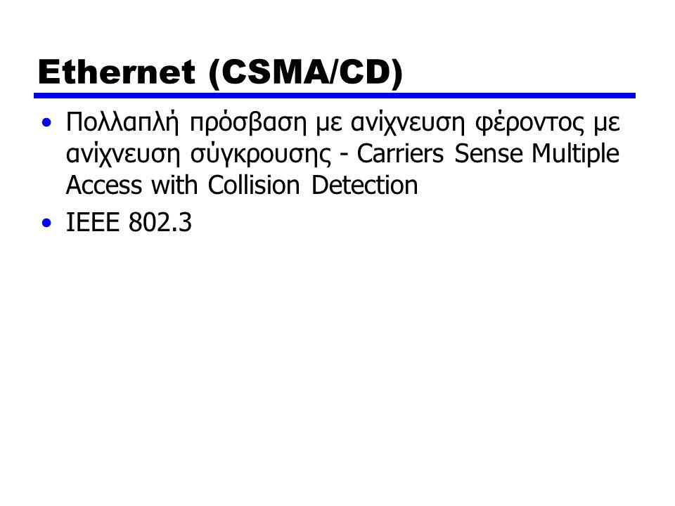 Ethernet (CSMA/CD) Πολλαπλή πρόσβαση με ανίχνευση φέροντος με ανίχνευση σύγκρουσης - Carriers Sense Multiple Access with Collision Detection IEEE 802.