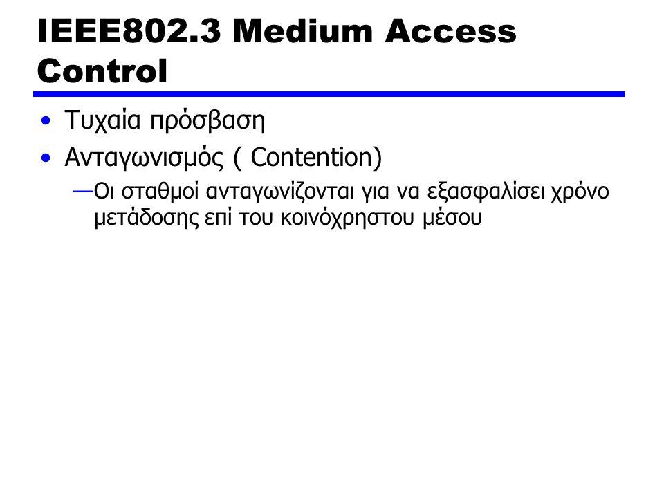 IEEE802.3 Medium Access Control Τυχαία πρόσβαση Ανταγωνισμός ( Contention) —Οι σταθμοί ανταγωνίζονται για να εξασφαλίσει χρόνο μετάδοσης επί του κοινό