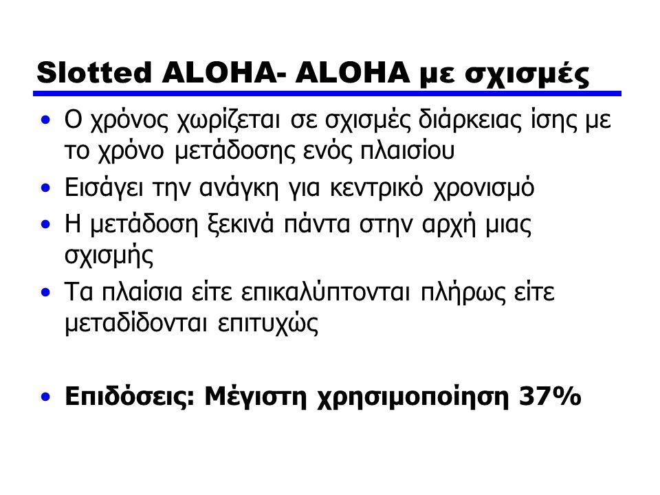 Slotted ALOHA- ALOHA με σχισμές Ο χρόνος χωρίζεται σε σχισμές διάρκειας ίσης με το χρόνο μετάδοσης ενός πλαισίου Εισάγει την ανάγκη για κεντρικό χρονι