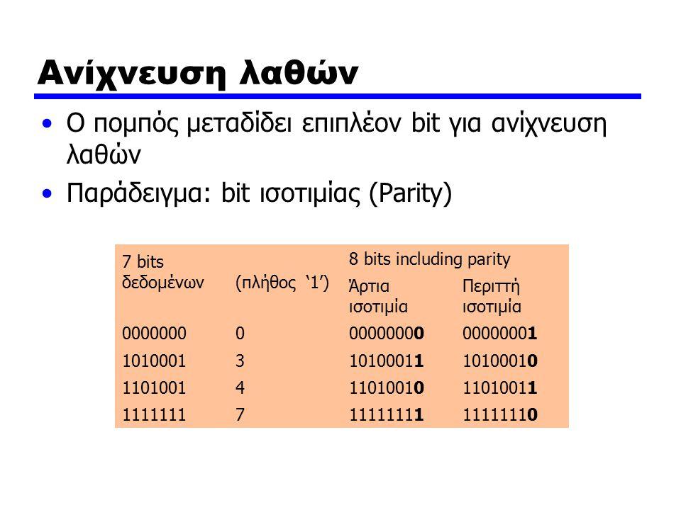 Ανίχνευση λαθών Ο πομπός μεταδίδει επιπλέον bit για ανίχνευση λαθών Παράδειγμα: bit ισοτιμίας (Parity) 7 bits δεδομένων(πλήθος '1') 8 bits including p