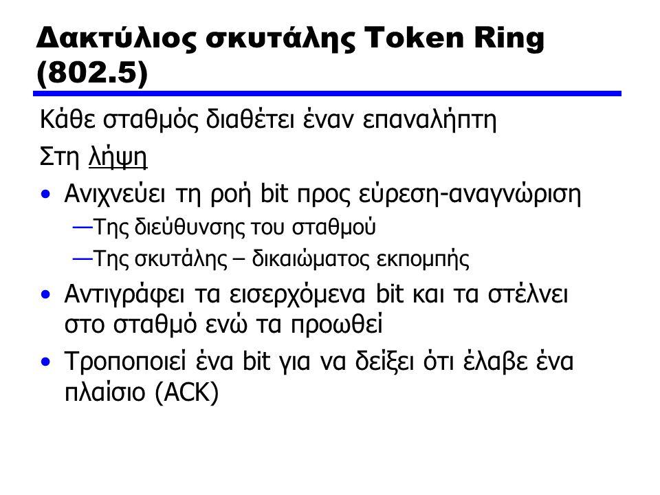 Δακτύλιος σκυτάλης Token Ring (802.5) Κάθε σταθμός διαθέτει έναν επαναλήπτη Στη λήψη Ανιχνεύει τη ροή bit προς εύρεση-αναγνώριση —Της διεύθυνσης του σ