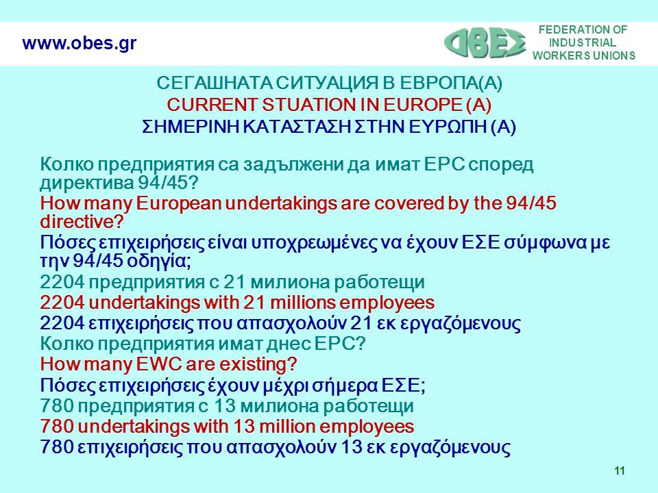 FEDERATION OF INDUSTRIAL WORKERS UNIONS 11 www.obes.gr СЕГАШНАТА СИТУАЦИЯ В ЕВРОПА(A) CURRENT STUATION IN EUROPE (A) ΣΗΜΕΡΙΝΗ ΚΑΤΑΣΤΑΣΗ ΣΤΗΝ ΕΥΡΩΠΗ (A) Колко предприятия са задължени да имат ЕРС според директива 94/45.