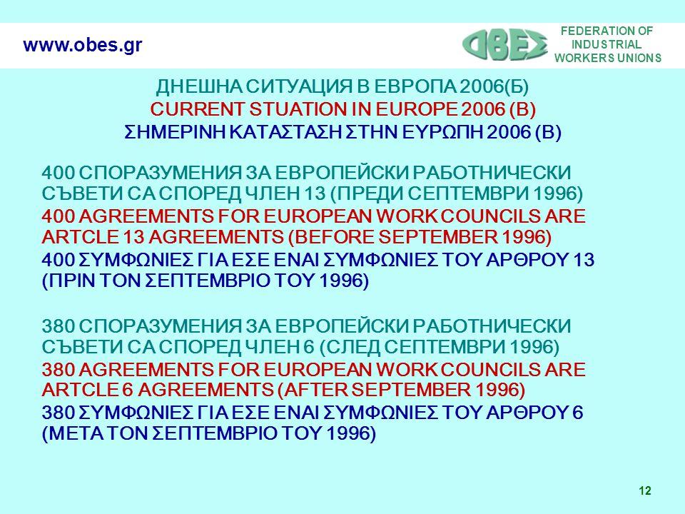 FEDERATION OF INDUSTRIAL WORKERS UNIONS 12 www.obes.gr ДНЕШНА СИТУАЦИЯ В ЕВРОПА 2006(Б) CURRENT STUATION IN EUROPE 2006 (B) ΣΗΜΕΡΙΝΗ ΚΑΤΑΣΤΑΣΗ ΣΤΗΝ ΕΥΡΩΠΗ 2006 (B) 400 СПОРАЗУМЕНИЯ ЗА ЕВРОПЕЙСКИ РАБОТНИЧЕСКИ СЪВЕТИ СА СПОРЕД ЧЛЕН 13 (ПРЕДИ СЕПТЕМВРИ 1996) 400 AGREEMENTS FOR EUROPEAN WORK COUNCILS ARE ARTCLE 13 AGREEMENTS (BEFORE SEPTEMBER 1996) 400 ΣΥΜΦΩΝΙΕΣ ΓΙΑ ΕΣΕ ΕΝΑΙ ΣΥΜΦΩΝΙΕΣ ΤΟΥ ΑΡΘΡΟΥ 13 (ΠΡΙΝ ΤΟΝ ΣΕΠΤΕΜΒΡΙΟ ΤΟΥ 1996) 380 СПОРАЗУМЕНИЯ ЗА ЕВРОПЕЙСКИ РАБОТНИЧЕСКИ СЪВЕТИ СА СПОРЕД ЧЛЕН 6 (СЛЕД СЕПТЕМВРИ 1996) 380 AGREEMENTS FOR EUROPEAN WORK COUNCILS ARE ARTCLE 6 AGREEMENTS (AFTER SEPTEMBER 1996) 380 ΣΥΜΦΩΝΙΕΣ ΓΙΑ ΕΣΕ ΕΝΑΙ ΣΥΜΦΩΝΙΕΣ ΤΟΥ ΑΡΘΡΟΥ 6 (ΜΕΤΑ ΤΟΝ ΣΕΠΤΕΜΒΡΙΟ ΤΟΥ 1996)