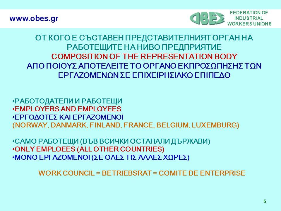 FEDERATION OF INDUSTRIAL WORKERS UNIONS 5 www.obes.gr ОТ КОГО Е СЪСТАВЕН ПРЕДСТАВИТЕЛНИЯТ ОРГАН НА РАБОТЕЩИТЕ НА НИВО ПРЕДПРИЯТИЕ COMPOSITION OF THE REPRESENTATION BODY ΑΠΟ ΠΟΙΟΥΣ ΑΠΟΤΕΛΕΙΤΕ ΤΟ ΟΡΓΑΝΟ ΕΚΠΡΟΣΩΠΗΣΗΣ ΤΩΝ ΕΡΓΑΖΟΜΕΝΩΝ ΣΕ ΕΠΙΧΕΙΡΗΣΙΑΚΟ ΕΠΙΠΕΔΟ РАБОТОДАТЕЛИ И РАБОТЕЩИ EMPLOYERS AND EMPLOYEES ΕΡΓΟΔΟΤΕΣ ΚΑΙ ΕΡΓΑΖΟΜΕΝΟΙ (NORWAY, DANMARK, FINLAND, FRANCE, BELGIUM, LUXEMBURG) САМО РАБОТЕЩИ (ВЪВ ВСИЧКИ ОСТАНАЛИ ДЪРЖАВИ) ONLY EMPLOEES (ALL OTHER COUNTRIES) ΜΟΝΟ ΕΡΓΑΖΟΜΕΝΟΙ (ΣΕ ΟΛΕΣ ΤΙΣ ΆΛΛΕΣ ΧΩΡΕΣ) WORK COUNCIL = BETRIEBSRAT = COMITE DE ENTERPRISE