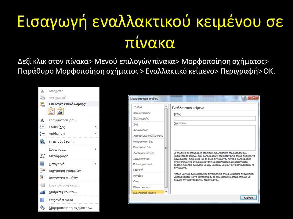 Εισαγωγή εναλλακτικού κειμένου σε πίνακα Δεξί κλικ στον πίνακα> Μενού επιλογών πίνακα> Μορφοποίηση σχήματος> Παράθυρο Μορφοποίηση σχήματος > Εναλλακτικό κείμενο> Περιγραφή> ΟΚ.