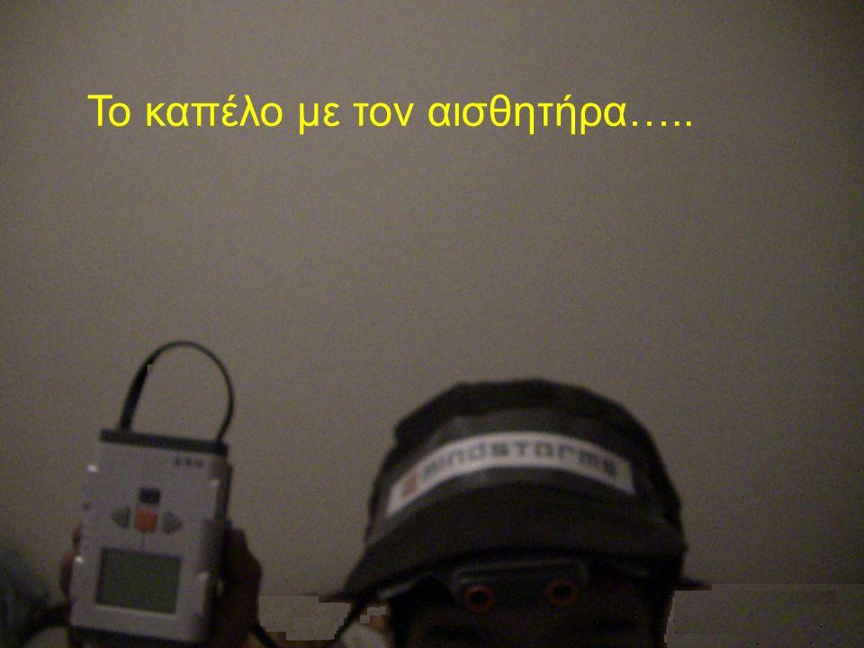 Το καπέλο με τον αισθητήρα…..