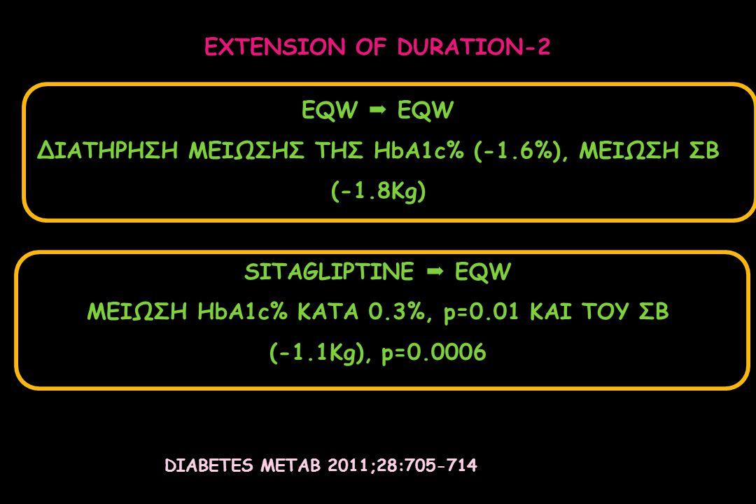 EXTENSION OF DURATION-2 EQW  EQW ΔΙΑΤΗΡΗΣΗ ΜΕΙΩΣΗΣ ΤΗΣ HbA1c% (-1.6%), ΜΕΙΩΣΗ ΣΒ (-1.8Kg) SITAGLIPTINE  EQW ΜΕΙΩΣΗ HbA1c% ΚΑΤΑ 0.3%, p=0.01 ΚΑΙ ΤΟΥ