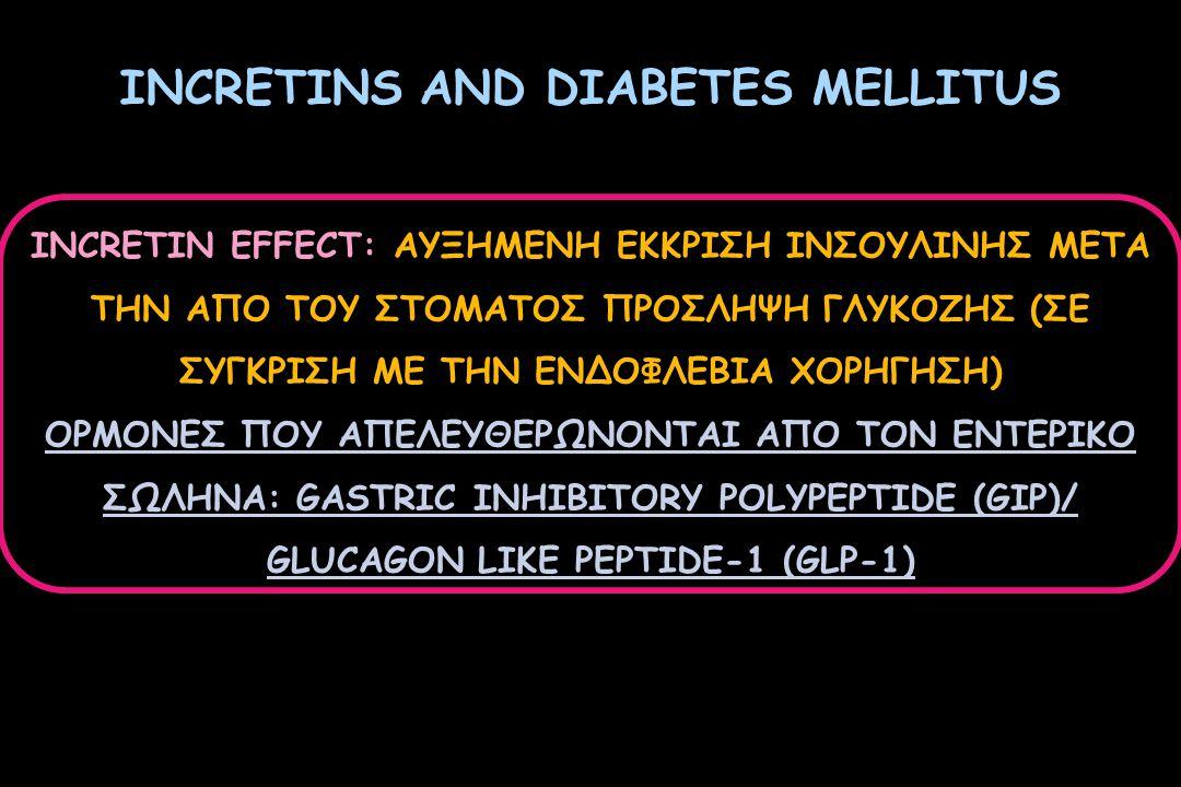Βραχείας Δράσης ------ Μακράς Δράσης Cho YM, et al. Endocrinol Metab 2013;28:262-274