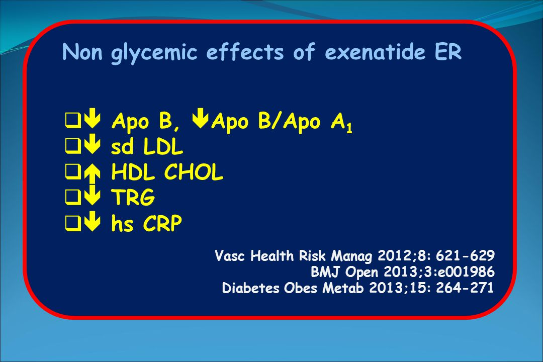 Non glycemic effects of exenatide ER   Apo B,  Apo B/Apo A 1   sd LDL   HDL CHOL   TRG   hs CRP Vasc Health Risk Mαnag 2012;8: 621-629 BMJ
