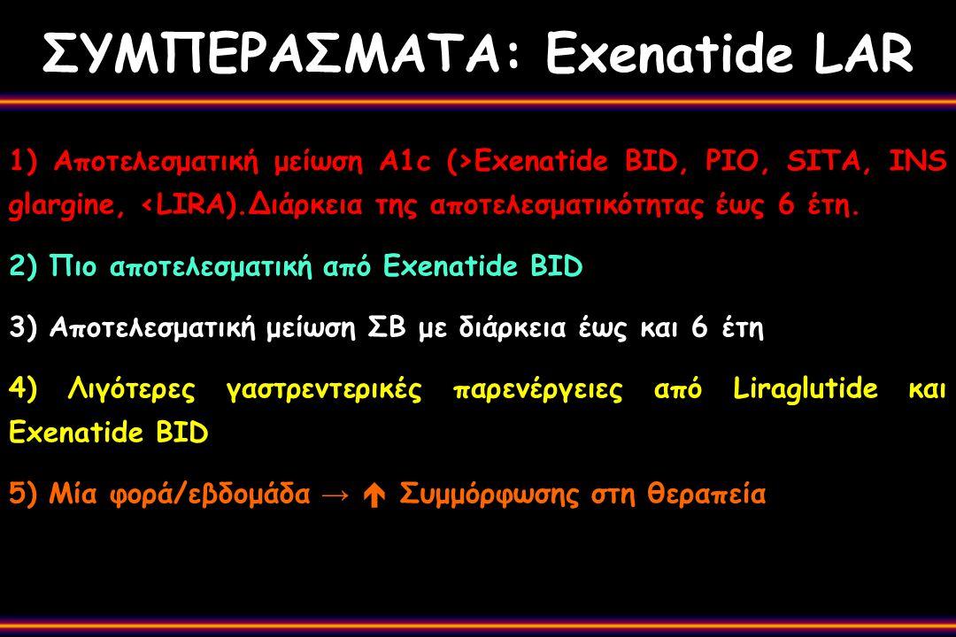 ΣΥΜΠΕΡΑΣΜΑΤΑ: Exenatide LAR 1) Αποτελεσματική μείωση Α1c (>Exenatide BID, PIO, SITA, INS glargine, <LIRA).Διάρκεια της αποτελεσματικότητας έως 6 έτη.