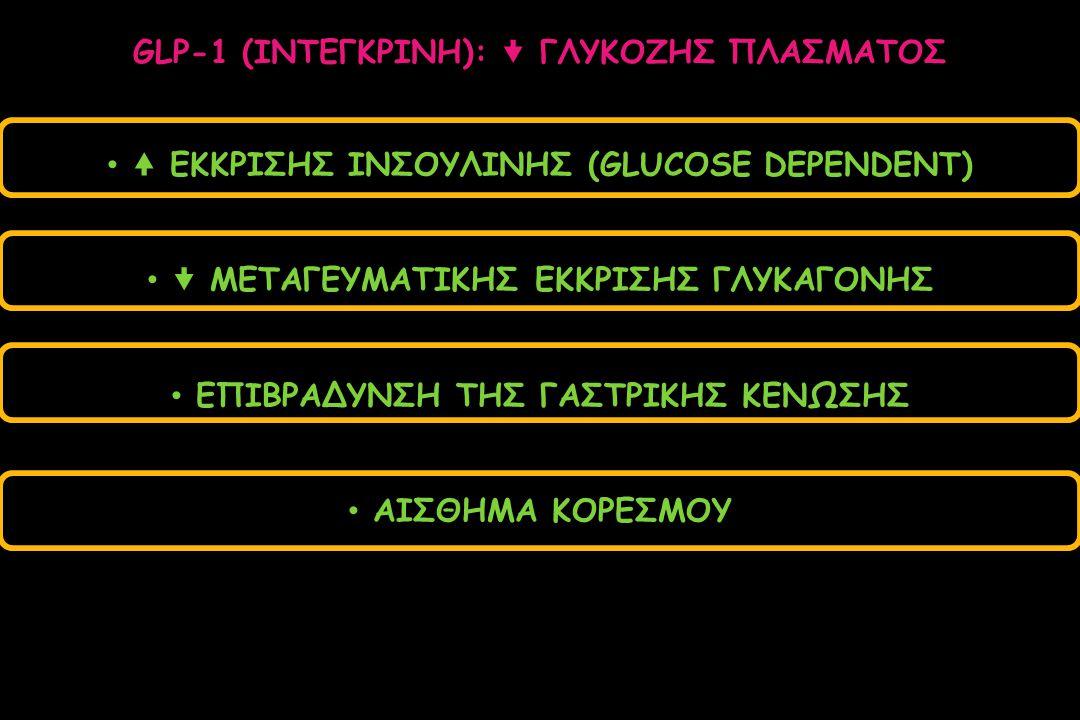 ΕΚΚΡΙΣΗΣ ΙΝΣΟΥΛΙΝΗΣ (GLUCOSE DEPENDENT)  ΜΕΤΑΓΕΥΜΑΤΙΚΗΣ ΕΚΚΡΙΣΗΣ ΓΛΥΚΑΓΟΝΗΣ ΕΠΙΒΡΑΔΥΝΣΗ ΤΗΣ ΓΑΣΤΡΙΚΗΣ ΚΕΝΩΣΗΣ ΑΙΣΘΗΜΑ ΚΟΡΕΣΜΟΥ GLP-1 (ΙΝΤΕΓΚΡΙΝΗ):  ΓΛΥΚΟΖΗΣ ΠΛΑΣΜΑΤΟΣ