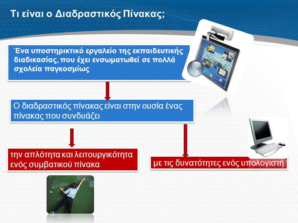  Αποτελείται από μια επιφάνεια εργασίας, που υποστηρίζει τις λειτουργίες της προβολής και της αλληλεπίδρασης και συνδέεται με έναν υπολογιστή και ένα βιντεοπροβολέα.