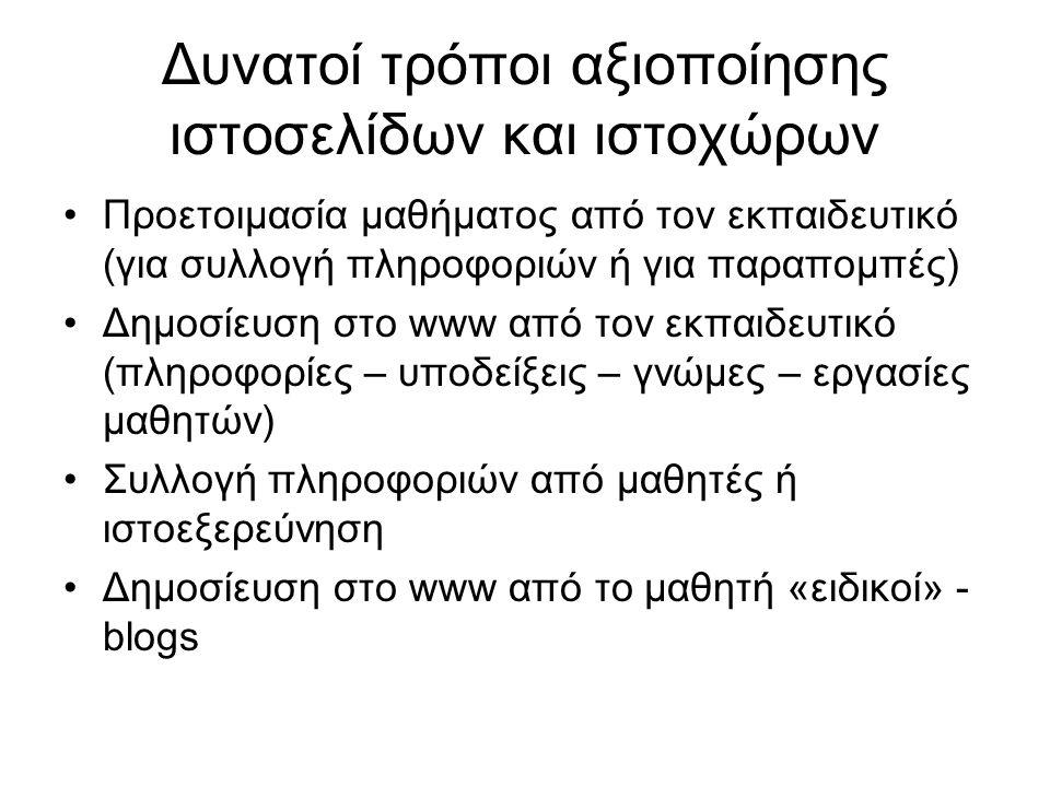 Ιστολόγια