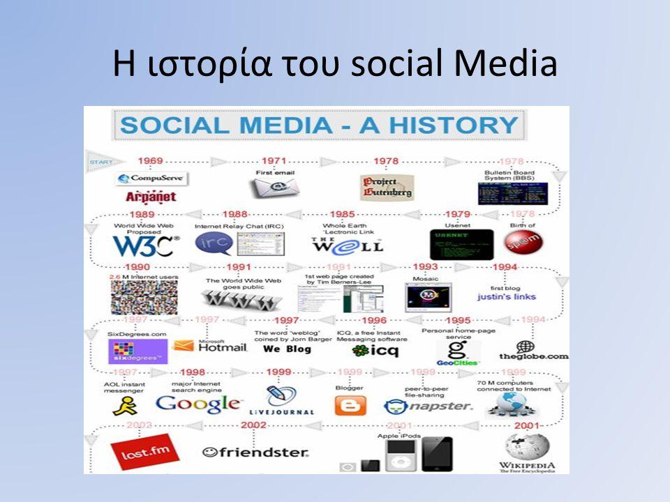 Η ιστορία του social Media