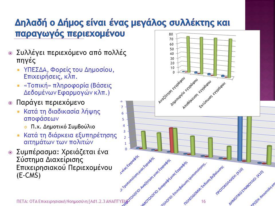 16 ΠΕΤΑ: ΟΤΑ Επιχειρησιακή Νοημοσύνη [Ad1.2.3 ΑΝΑΠΤΥΞΗ]  Συλλέγει περιεχόμενο από πολλές πηγές  ΥΠΕΣΔΑ, Φορείς του Δημοσίου, Επιχειρήσεις, κλπ.