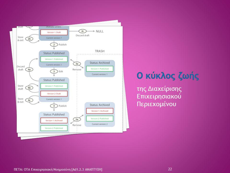 της Διαχείρισης Επιχειρησιακού Περιεχομένου ΠΕΤΑ: ΟΤΑ Επιχειρησιακή Νοημοσύνη [Ad1.2.3 ΑΝΑΠΤΥΞΗ] 22