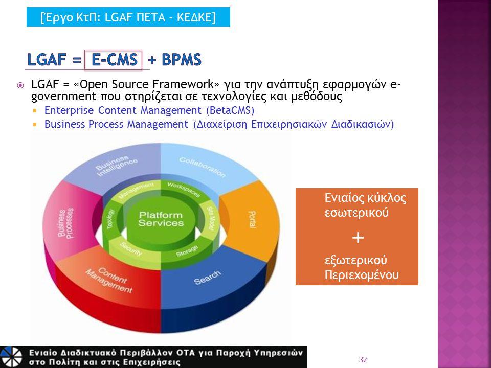  LGAF = «Open Source Framework» για την ανάπτυξη εφαρμογών e- government που στηρίζεται σε τεχνολογίες και μεθόδους  Enterprise Content Management (BetaCMS)  Business Process Management (Διαχείριση Επιχειρησιακών Διαδικασιών) 32 ΠΕΤΑ: ΟΤΑ Επιχειρησιακή Νοημοσύνη [Ad1.2.3 ΑΝΑΠΤΥΞΗ] [Έργο ΚτΠ: LGAF ΠΕΤΑ - ΚΕΔΚΕ] Ενιαίος κύκλος εσωτερικού + εξωτερικού Περιεχομένου