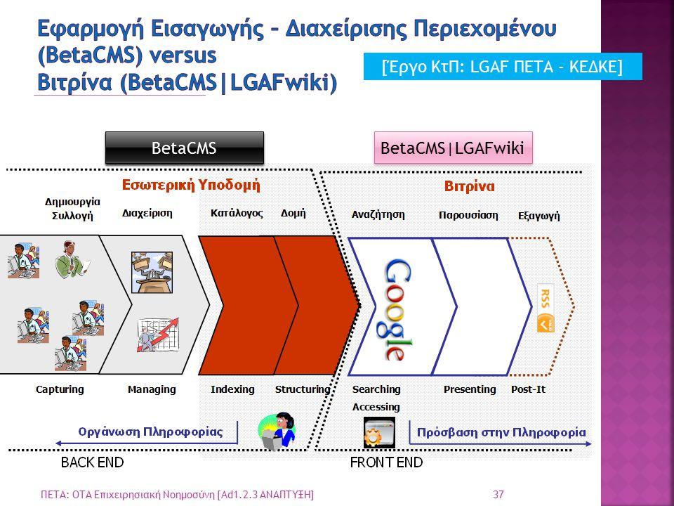 37 ΠΕΤΑ: ΟΤΑ Επιχειρησιακή Νοημοσύνη [Ad1.2.3 ΑΝΑΠΤΥΞΗ] BetaCMS BetaCMS|LGAFwiki [Έργο ΚτΠ: LGAF ΠΕΤΑ - ΚΕΔΚΕ]