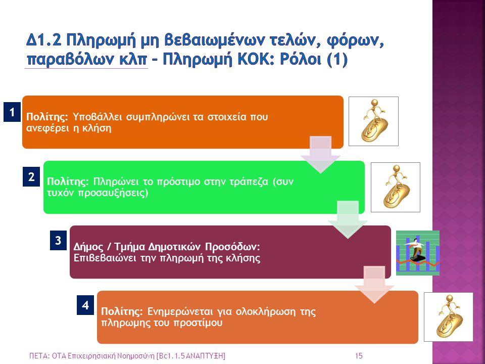 15 ΠΕΤΑ: ΟΤΑ Επιχειρησιακή Νοημοσύνη [Bc1.1.5 ΑΝΑΠΤΥΞΗ] Πολίτης: Υποβάλλει συμπληρώνει τα στοιχεία που ανεφέρει η κλήση Πολίτης: Πληρώνει το πρόστιμο