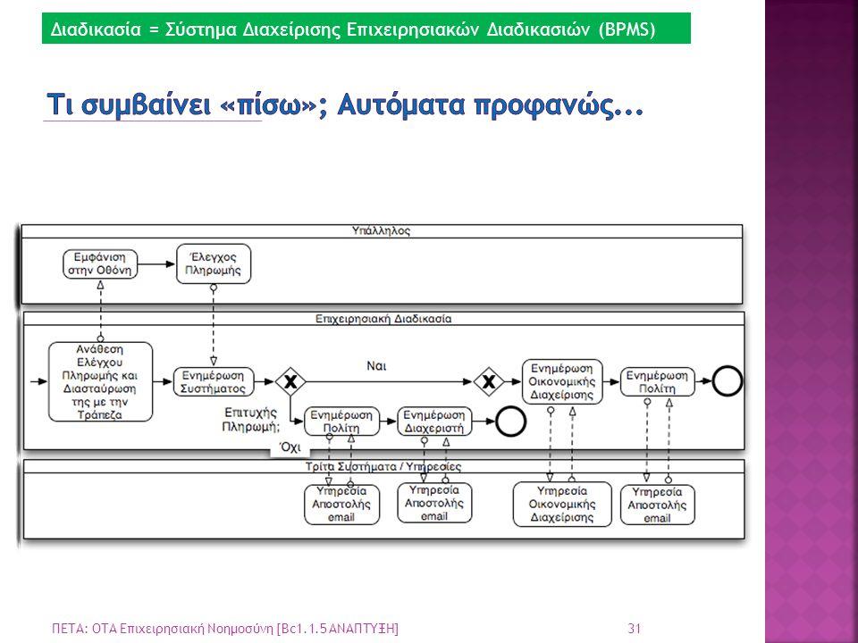 31 ΠΕΤΑ: ΟΤΑ Επιχειρησιακή Νοημοσύνη [Bc1.1.5 ΑΝΑΠΤΥΞΗ] Διαδικασία = Σύστημα Διαχείρισης Επιχειρησιακών Διαδικασιών (BPMS)