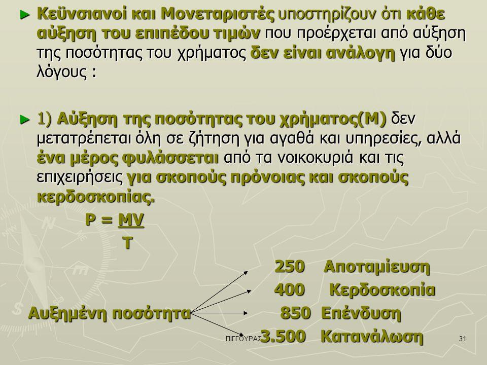 ΠΙΓΓΟΥΡΑΣ31 ► Κεϋνσιανοί και Μονεταριστές υποστηρίζουν ότι κάθε αύξηση του επιπέδου τιμών που προέρχεται από αύξηση της ποσότητας του χρήματος δεν είναι ανάλογη για δύο λόγους : ► 1) Αύξηση της ποσότητας του χρήματος(Μ) δεν μετατρέπεται όλη σε ζήτηση για αγαθά και υπηρεσίες, αλλά ένα μέρος φυλάσσεται από τα νοικοκυριά και τις επιχειρήσεις για σκοπούς πρόνοιας και σκοπούς κερδοσκοπίας.