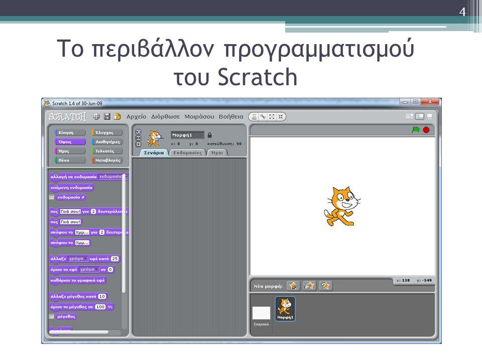 Βασικές εντολές προγραμματισμού 5 Η γάτα προχωράει μπροστά τόσα βήματα (εικονοστοιχεία) όσα έχουμε ορίσει.