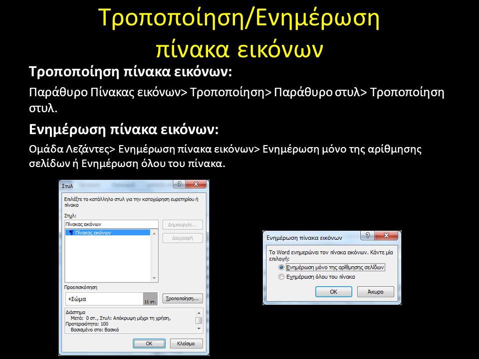 Τροποποίηση/Ενημέρωση πίνακα εικόνων Τροποποίηση πίνακα εικόνων: Παράθυρο Πίνακας εικόνων> Τροποποίηση> Παράθυρο στυλ> Τροποποίηση στυλ. Ενημέρωση πίν