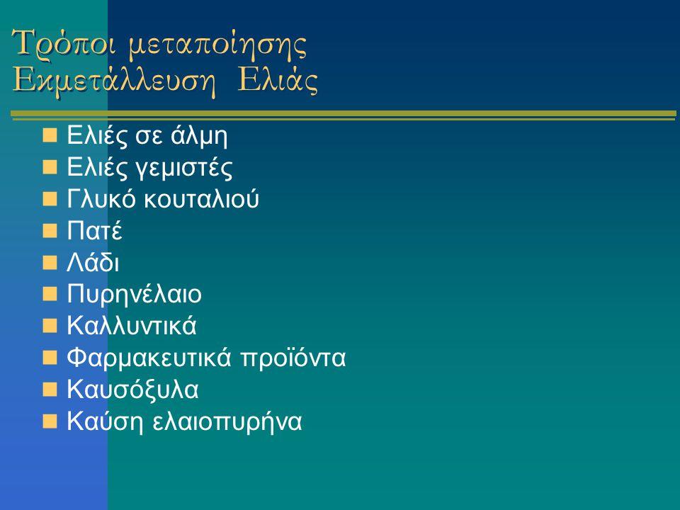 Τρόποι μεταποίησης Εκμετάλλευση Ελιάς Ελιές σε άλμη Ελιές γεμιστές Γλυκό κουταλιού Πατέ Λάδι Πυρηνέλαιο Καλλυντικά Φαρμακευτικά προϊόντα Καυσόξυλα Καύ