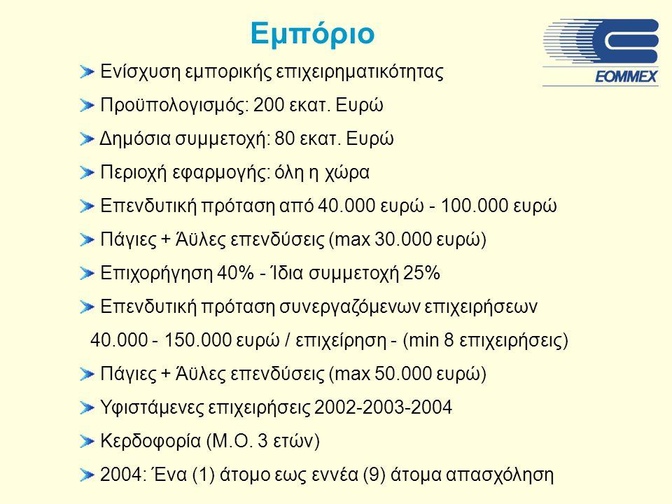 χρηματοδότηση 1.250 ευρώ για την προμήθεια του ελάχιστου αναγκαίου ηλεκτρονικού εξοπλισμού και τη σύνδεση των επιχειρήσεων στο Ίντερνετ (Καλάθι 1).