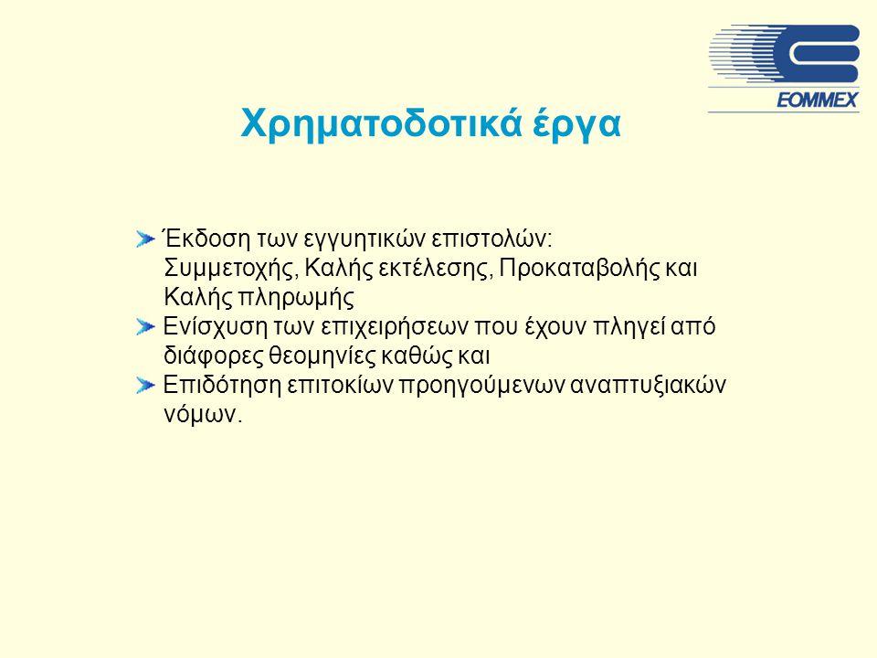 Χρηματοδοτικά έργα Έκδοση των εγγυητικών επιστολών: Συμμετοχής, Καλής εκτέλεσης, Προκαταβολής και Καλής πληρωμής Ενίσχυση των επιχειρήσεων που έχουν πληγεί από διάφορες θεομηνίες καθώς και Επιδότηση επιτοκίων προηγούμενων αναπτυξιακών νόμων.