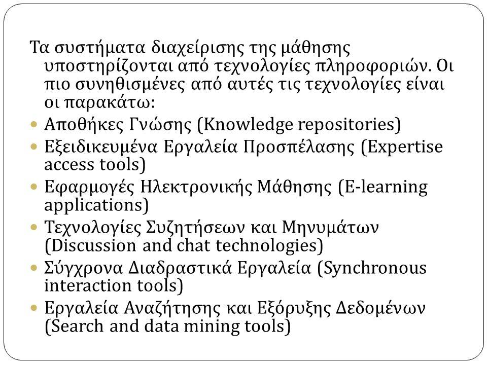 Τα συστήματα διαχείρισης της μάθησης υποστηρίζονται από τεχνολογίες πληροφοριών.