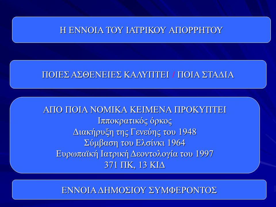 Η ΕΝΝΟΙΑ ΤΟΥ ΙΑΤΡΙΚΟΥ ΑΠΟΡΡΗΤΟΥ ΠΟΙΕΣ ΑΣΘΕΝΕΙΕΣ ΚΑΛΥΠΤΕΙ ΠOΙA ΣΤΑΔΙA ΠΟΙΕΣ ΑΣΘΕΝΕΙΕΣ ΚΑΛΥΠΤΕΙ / ΠOΙA ΣΤΑΔΙA ΑΠΟ ΠΟΙΑ ΝΟΜΙΚΑ ΚΕΙΜΕΝΑ ΠΡΟΚΥΠΤΕΙ Ιπποκρατικός όρκος Διακήρυξη της Γενεύης του 1948 Σύμβαση του Ελσίνκι 1964 Ευρωπαϊκή Ιατρική Δεοντολογία του 1997 371 ΠΚ, 13 ΚΙΔ ΕΝΝΟΙΑ ΔΗΜΟΣΙΟΥ ΣΥΜΦΕΡΟΝΤΟΣ