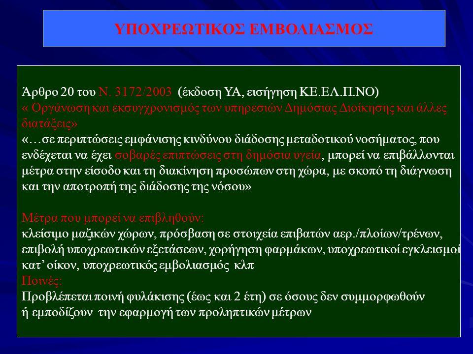 ΥΠΟΧΡΕΩΤΙΚΟΣ ΕΜΒΟΛΙΑΣΜΟΣ Άρθρο 20 του Ν. 3172/2003 (έκδοση ΥΑ, εισήγηση ΚΕ.ΕΛ.Π.ΝΟ) « Οργάνωση και εκσυγχρονισμός των υπηρεσιών Δημόσιας Διοίκησης και