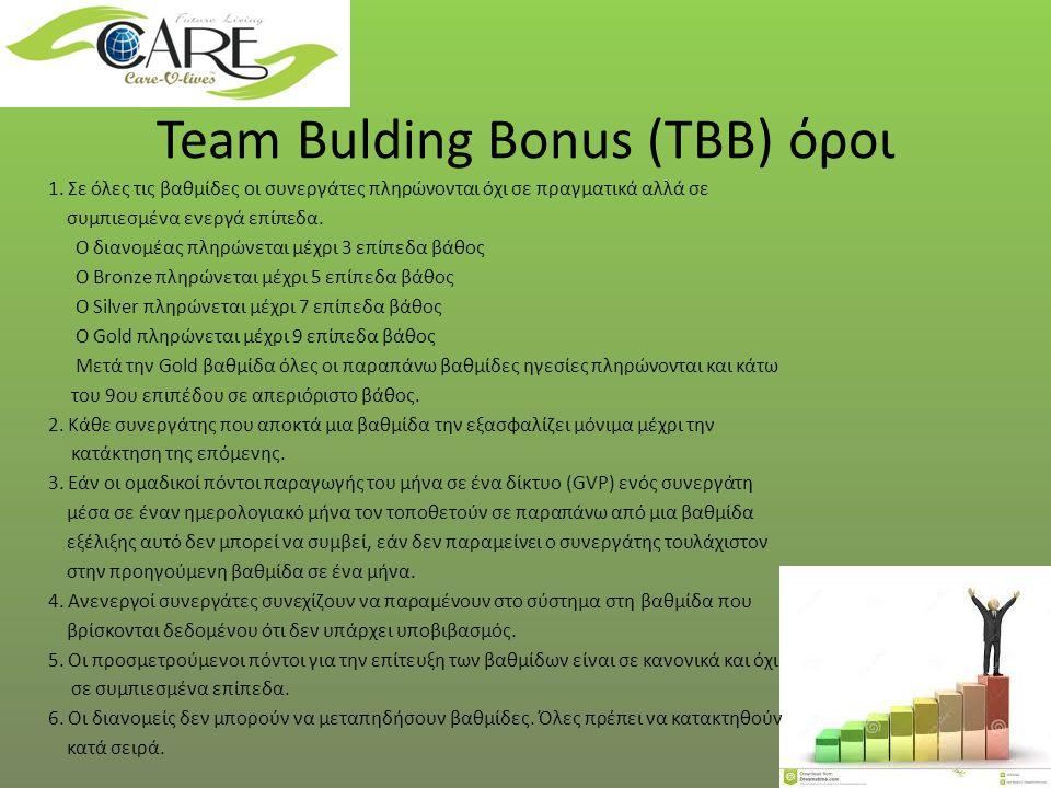 Team Bulding Bonus (TBB) όροι 1.