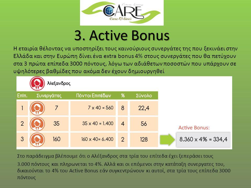 3. Active Bonus Στο παράδειγμα βλέπουμε ότι ο Αλέξανδρος στα τρία του επίτεδα έχει ξεπεράσει τους 3.000 πόντους και πληρωνεται το 4%. Αλλά και οι επόμ