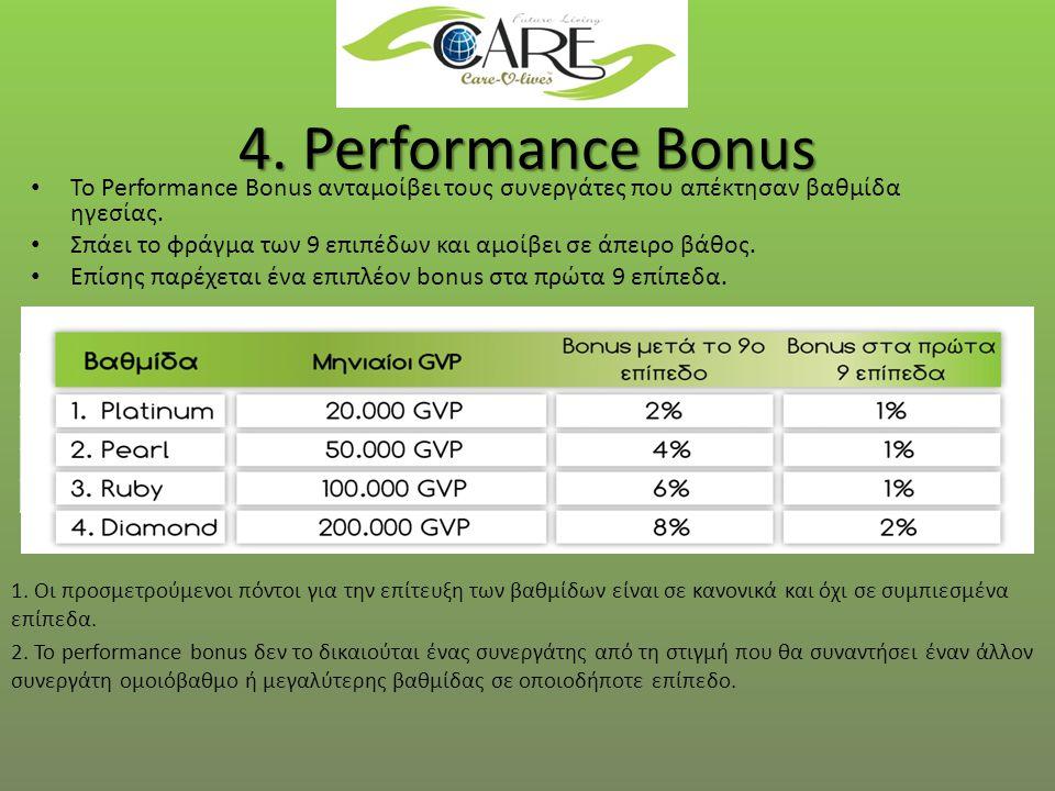 4. Performance Bonus Το Performance Βonus ανταμοίβει τους συνεργάτες που απέκτησαν βαθμίδα ηγεσίας.