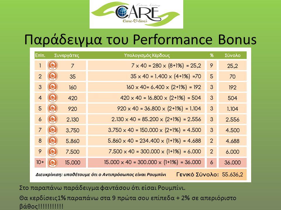 Παράδειγμα του Performance Bonus Στο παραπάνω παράδειγμα φαντάσου ότι είσαι Ρουμπίνι.