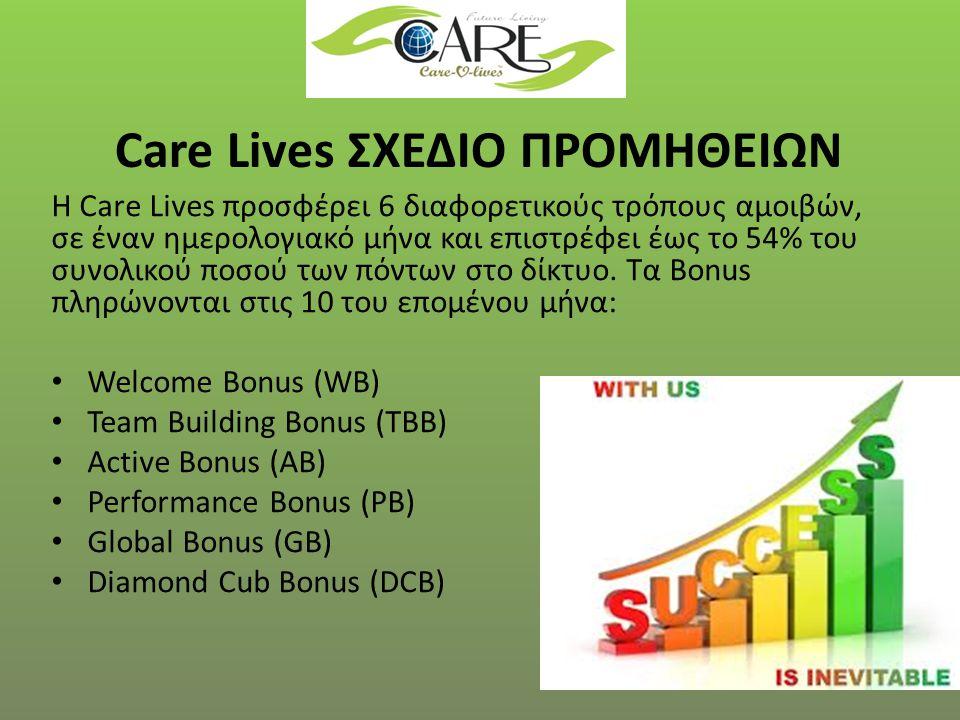Care Lives ΣΧΕΔΙΟ ΠΡΟΜΗΘΕΙΩΝ H Care Lives προσφέρει 6 διαφορετικούς τρόπους αμοιβών, σε έναν ημερολογιακό μήνα και επιστρέφει έως το 54% του συνολικού ποσού των πόντων στο δίκτυο.
