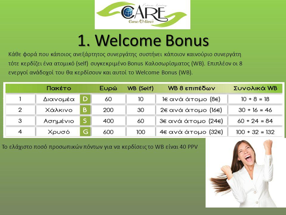 1. Welcome Bonus Κάθε φορά που κάποιος ανεξάρτητος συνεργάτης συστήνει κάποιον καινούριο συνεργάτη τότε κερδίζει ένα ατομικό (self) συγκεκριμένο Bonus